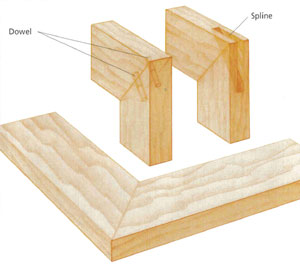 miter joint How to Make a Miter Joint in Woodworking